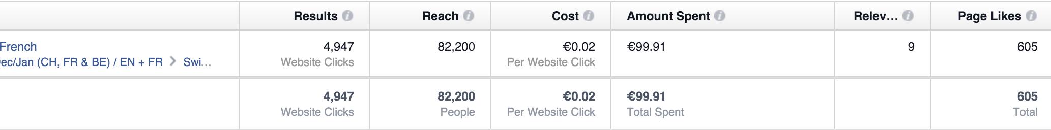 Klekt-Campagne-Facebook-CPC-1